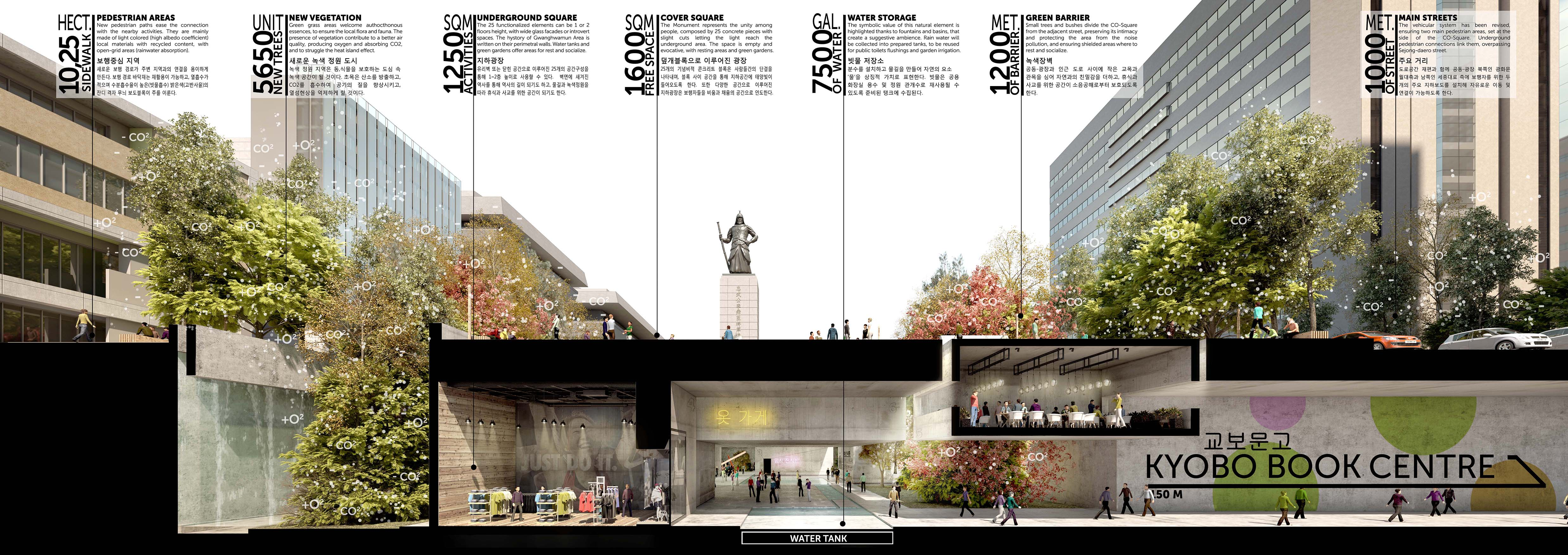 TARI-Architects© (5)